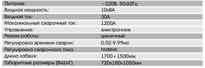 tech_characteristics_wdk_9b